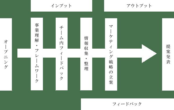 グループ 7-Jan-21-2021-08-44-06-30-AM